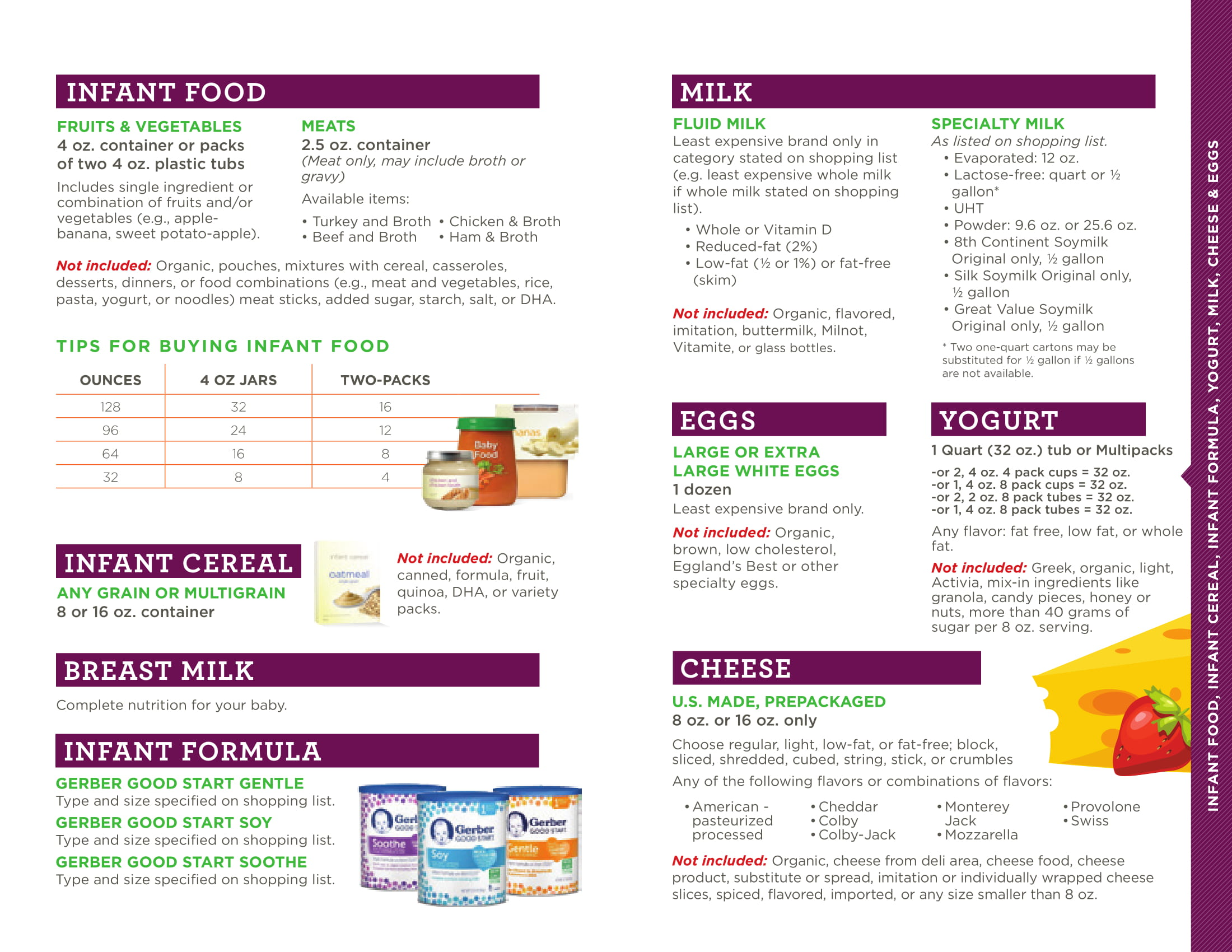 View the Indiana WIC Food List